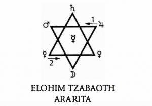 elohimztaboath